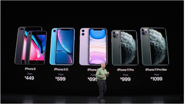 iPhone 11 Pro A