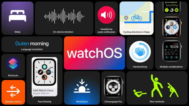 WWDC Apple iOS iPadOS watchOS