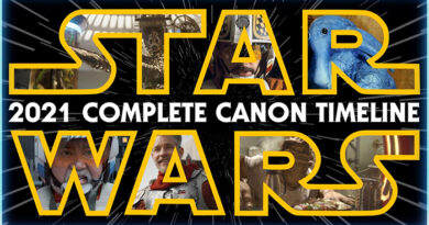 Updated Star Wars Canon Timeline 2021